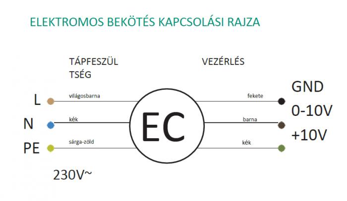 BTP EC