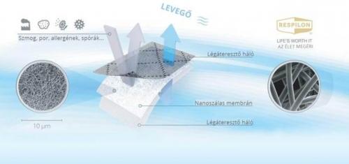 NovaAir fali légbevezetőkhöz